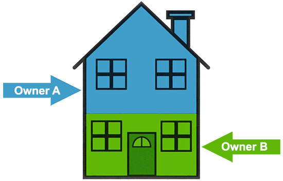 Shared Home Ownership house graphic